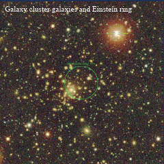 galaxy cluster galaxies and Einstein ring