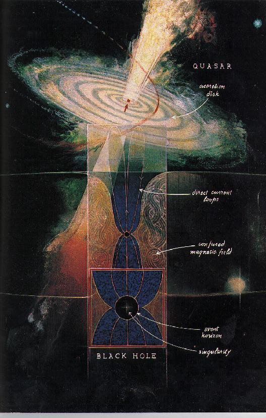 Schwarze l cher in quasaren - Schwarze duscharmatur ...